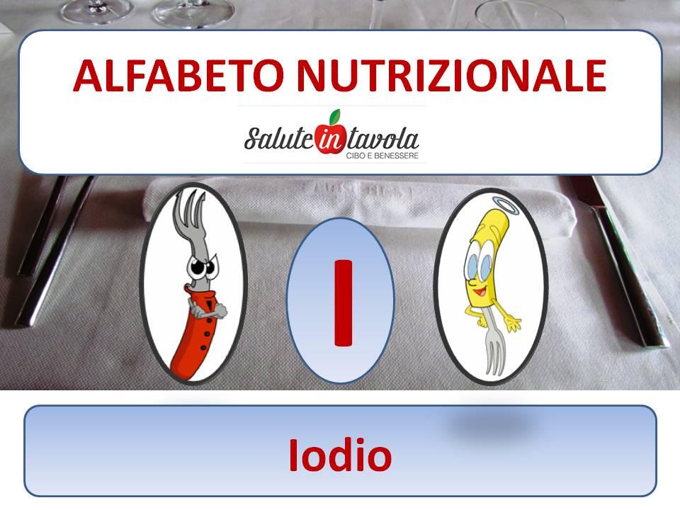 alfabeto alimentare I IODIO foto